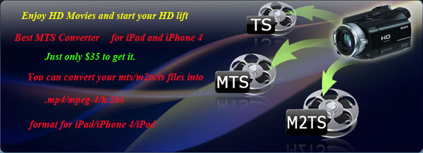How to Crack DRM Video, Rip a DVD, burn a DVD, backup iPod File and make iPhone Ringtone Mts-converter-ads
